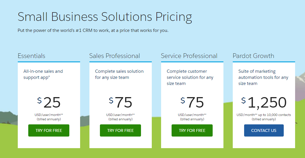 Flat Rate Pricing Model – Salesforce Pricing